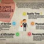 The 5 LOVE languages of GIFT GIVING!🎁🎄🎁